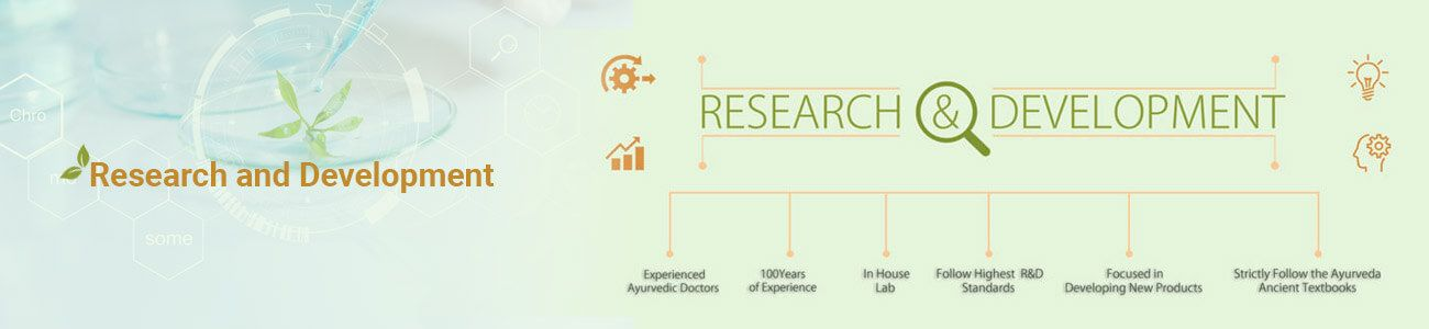 Research and Development- Kairali Ayurvedic Products Pvt. Ltd